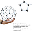 Organic Chemistry Model Kit Atom Molecular Models for Teacher Students