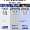 USB C to Dual HDMI Display Output 4K 30HZ UHD Video Converter Cable Adapter Type C for MacBook Pro Chromebook for Samsung