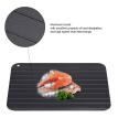 Metal Aluminum Fast Safe Food Meat Defrosting Thawing Tray Plate Home Kitchen Gadget, Meat Thawing Tray, Defrost Plate