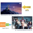 Smart TV Box Android 9.0 2G 16G RK3328 Quad-Core DDR3 USB3.0 Media Player VP9 H.265/H.264 Support 4K Video Play