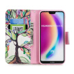 "BEFOSPEY Painting PU Leather+Soft TPU Card Slot Stand Wallet Case For Huawei P20 Lite(5.84"")"