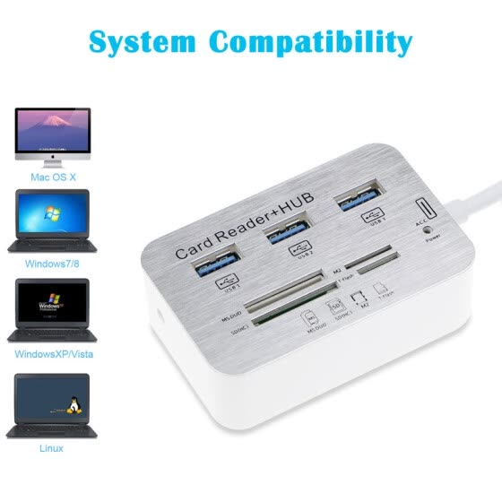 3 Port Memory Card Reader Multifunction MS/SD/M2/TF USB 3.0 Data Sync Slot Hub