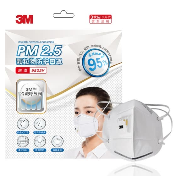 3m mask n95 medical mehrweg