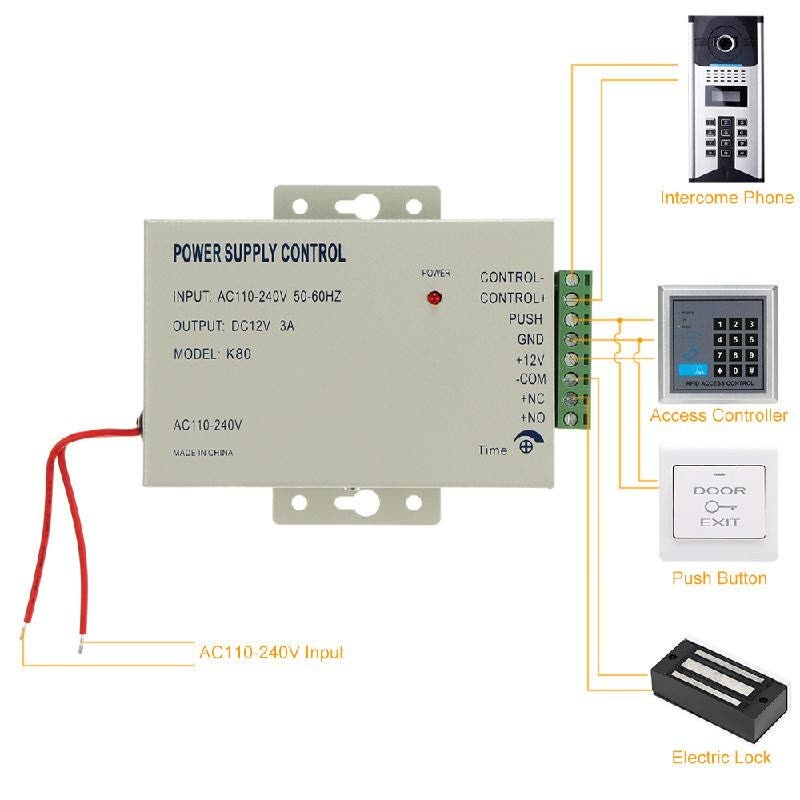 5b2ccf9cN4ab2d265.dpg shop home garden ac110 240v to 12v 3a power supply for door entry