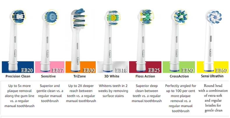 132 5000 Auténtico Oral B Cabeza de cepillo de dientes Cabezales de ... 6f0d43a962c6