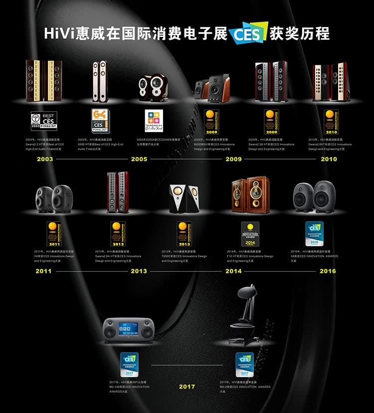 Shop Hewlett-Packard (HIVI) Subwoofer H10 SUB (H System
